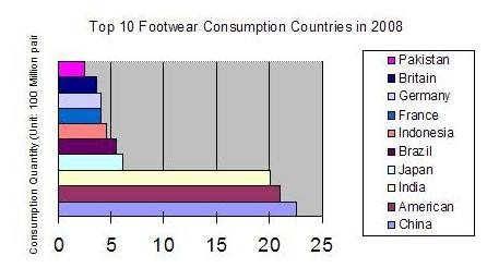 lithuanian footwear manufacturing industry analysis according Us athletic shoe & footwear industry industry grew by 8 percent vice president and sports industry analyst, the npd group footwear, and fashion accessories, are each in different positions when it comes to the business, according to leading global information company the npd.