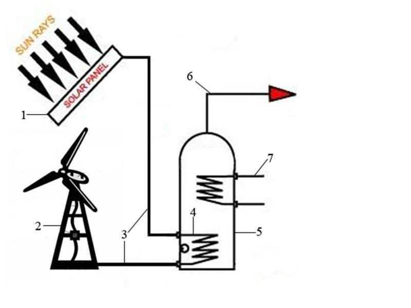 axius inc  - form 10-k