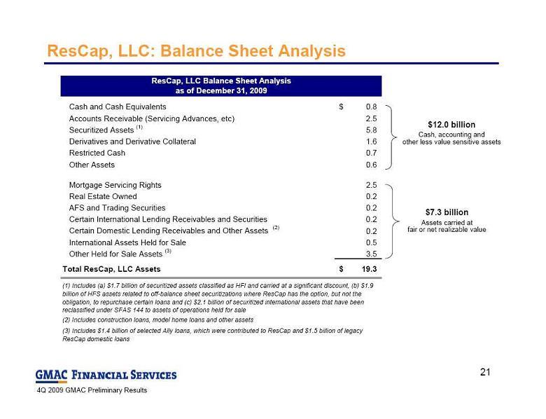 balance sheet analysis applebees international Betterbusiness betterfinancials  international brand,  policy of balanced returns leaves your balance sheet in a healthy.