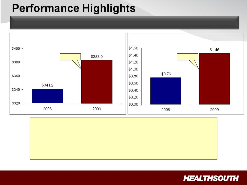 healthsouth corp