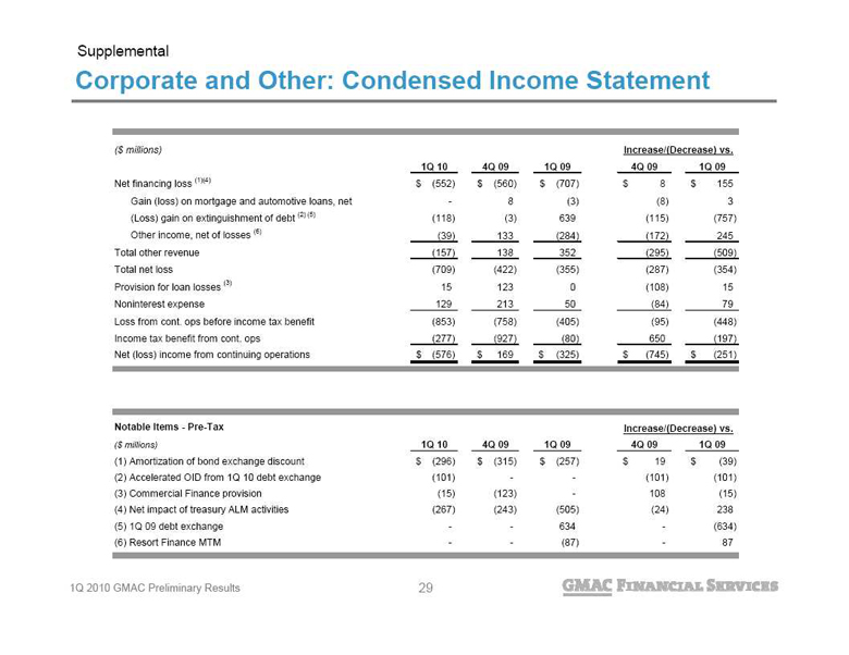 Net Loss Income Statement With Pictures to Pin on ...