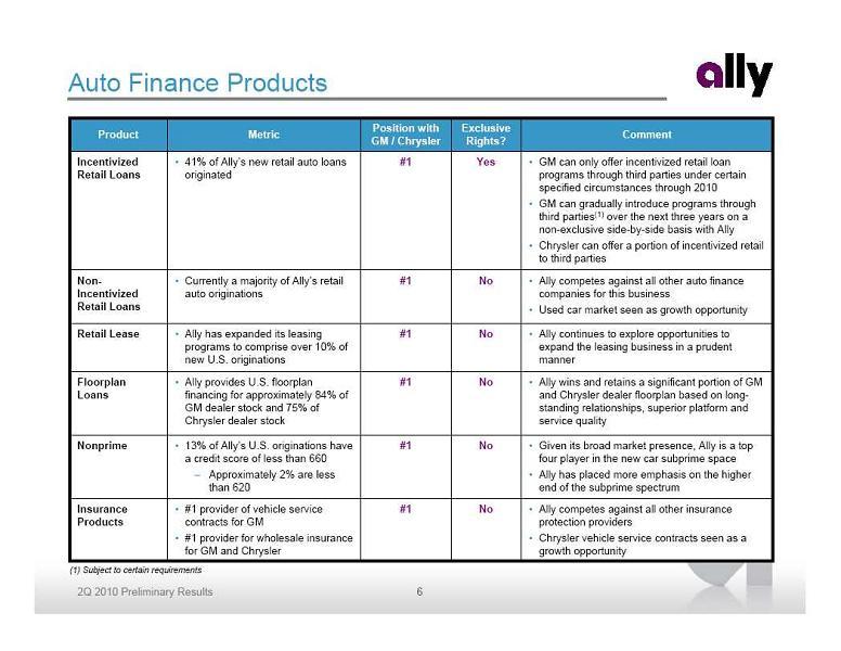 Ally Financial Inc Form 8 K Ex 99 2 August 3 2010