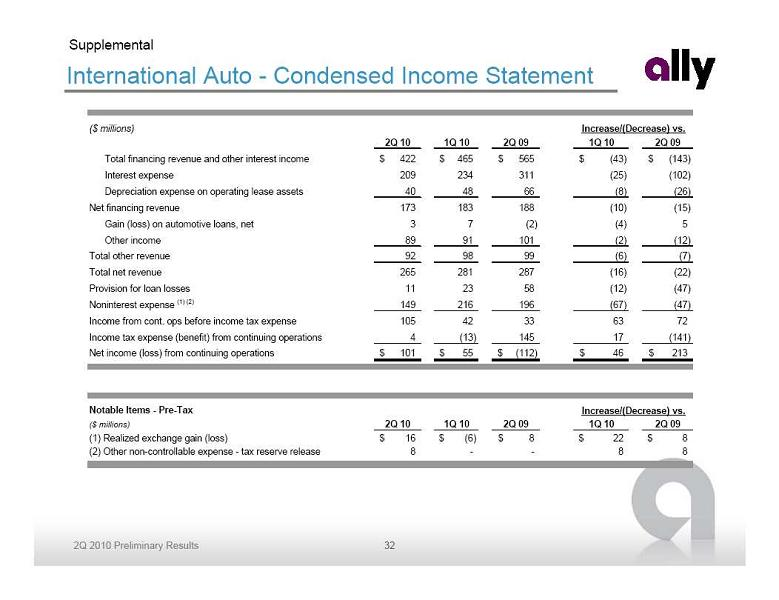 car dealer profit and loss statement accounting forms templates and