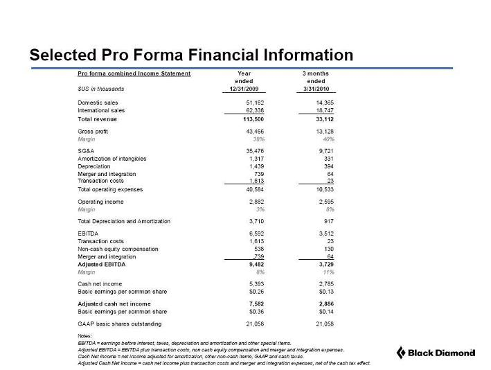 Sample Pro Forma Income Statement Business Plan Graph Trucking