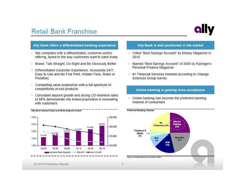 Ally Financial Inc FORM 8 K EX 99 2 EXHIBIT 99 2