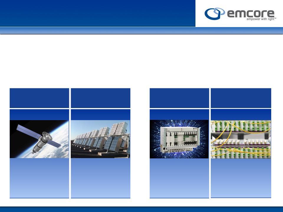 Emcore Corp Form 8 K Ex 99 1 Exhibit 99 1 January