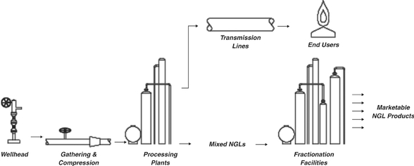 crosstex energy inc - form 10-k