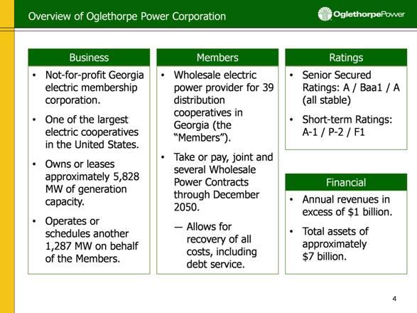 corporation georgia form in