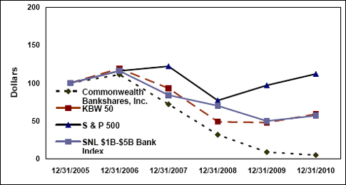 how to get bank statement from commonwealth