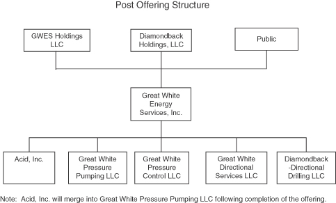 drivers of industry financial structure 9 201 039
