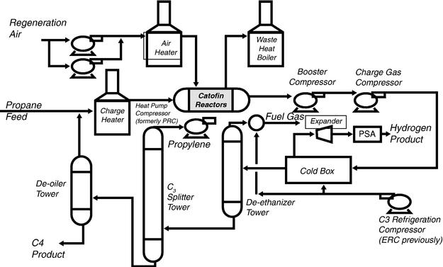 petrologistics lp - form s-1