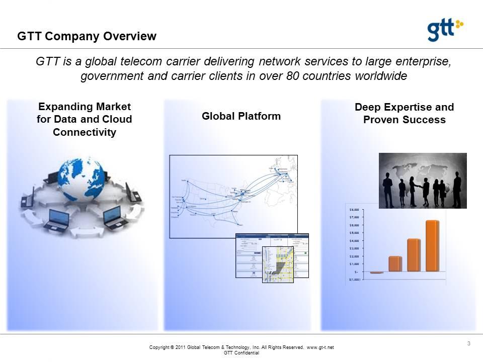 World telecommunications inc