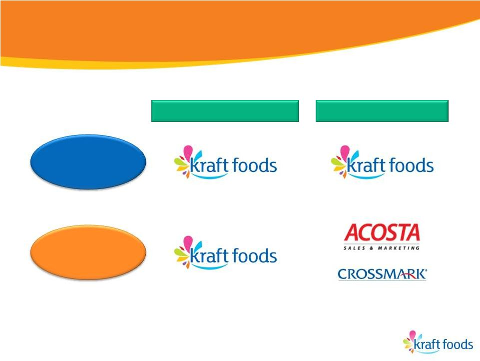 kraft a global food leader Kraft foods inc (nyse:kft), a global leader in branded food and beverages, announced today that it has agreed to sell its fruit.