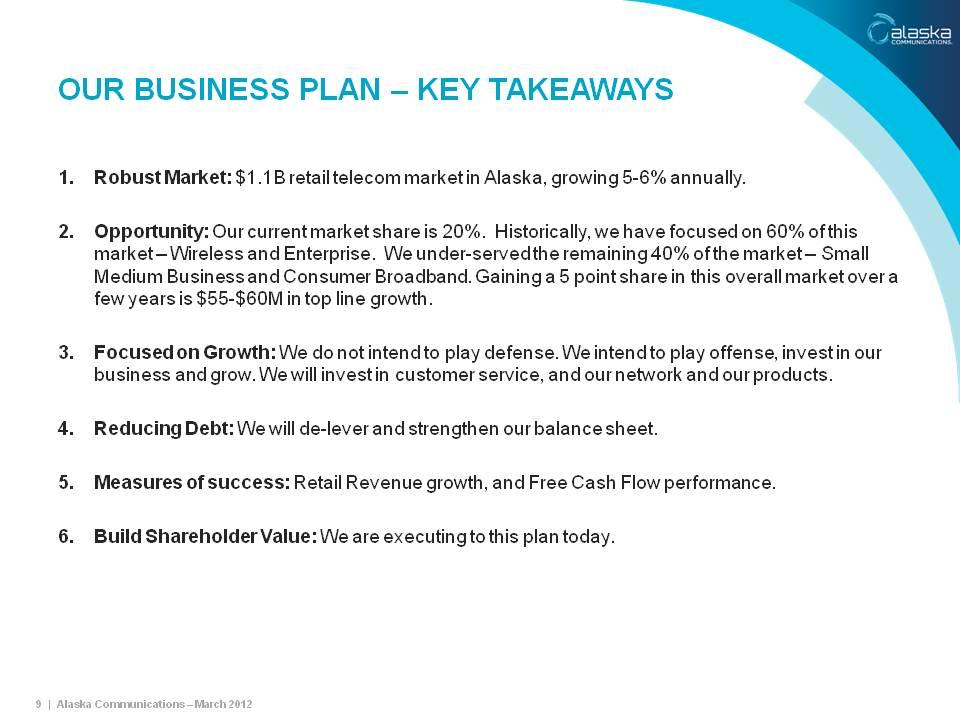 Retail business plans