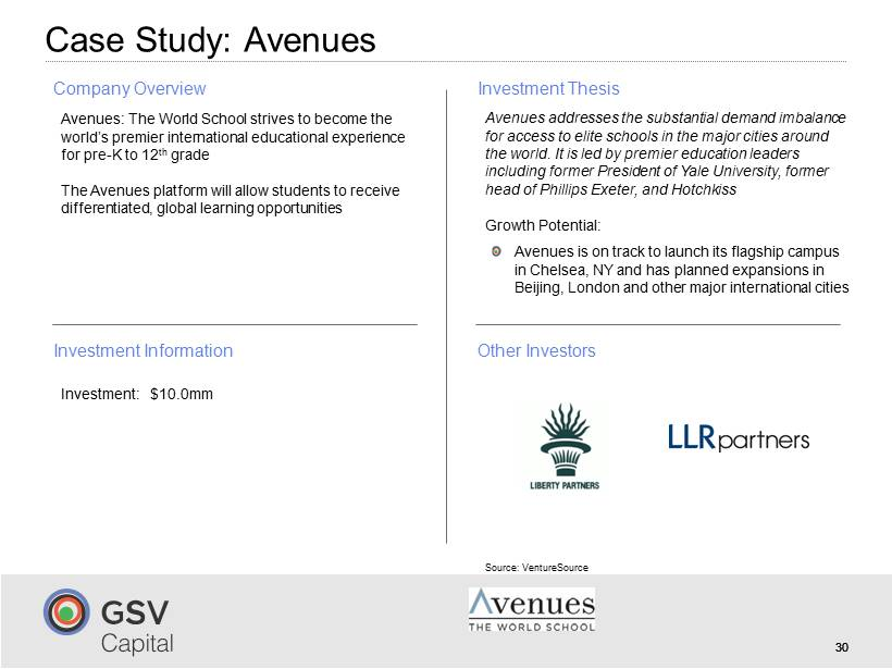 yale university investments office case study Yale university investments office case study summary: the case is about the decision of the yale investments office whether to continue to allocate the bulk of the university's endowment to illiquid investments--hedge funds, private equity, real estate, and so forth.