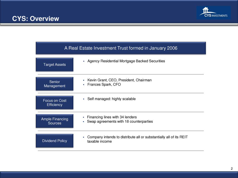 Mortgage Backed Securities Outlook