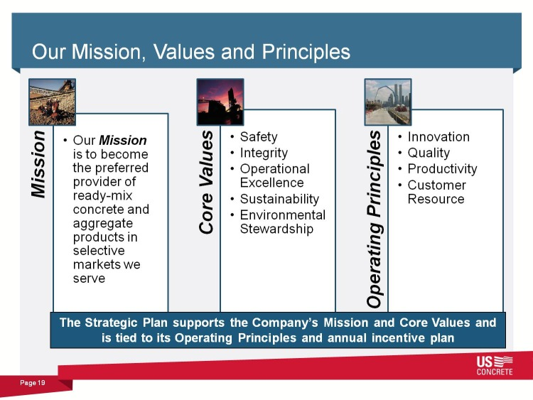 ford motor company mission values and guiding principles Best practice implementing a mission, vision, goals, values the mission statement tells why a company or an organization exists organizations need to map their course of direction, which is the corporate.