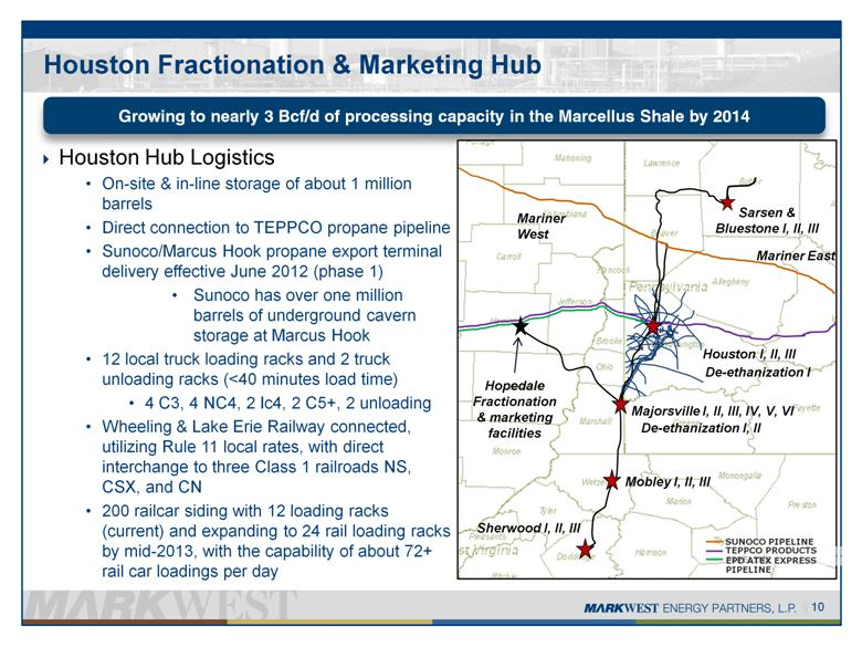 MARKWEST ENERGY PARTNERS L P - FORM 8-K - EX-99 1 - March 8