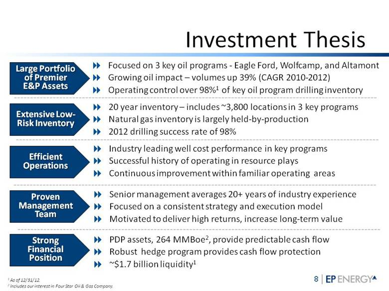 thesis on investment
