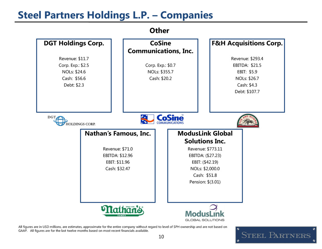 STEEL PARTNERS HOLDINGS L.P. - FORM 8-K - EX-99.1 - EX 99 ...