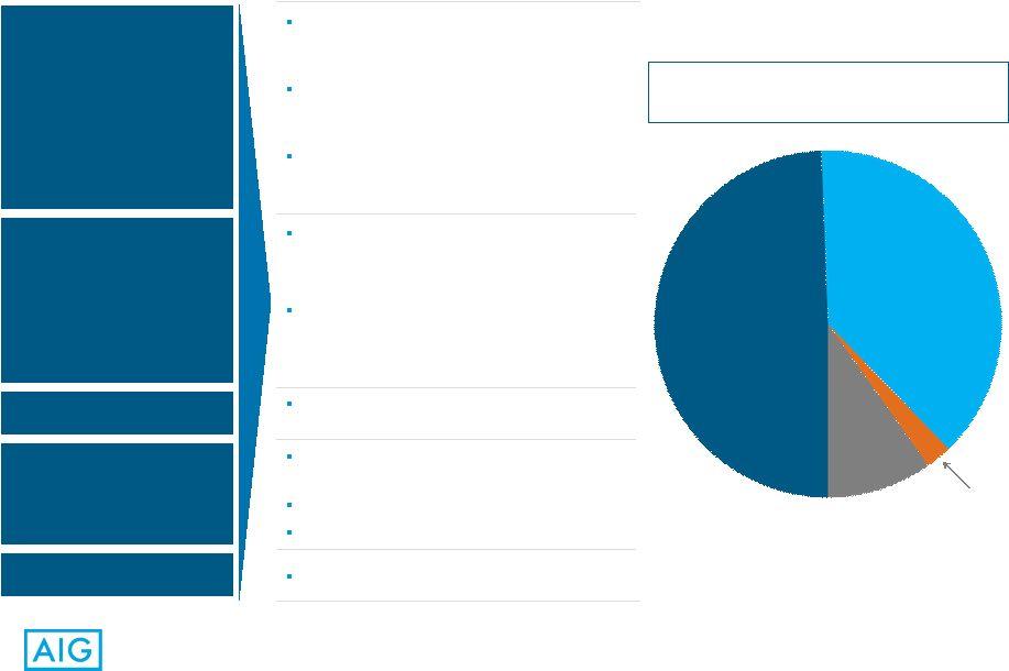 gainesboro share repurchase Case study gainesboro 0 votos positivos, marcar como útil 0 votos negativos, marcar como no útil.