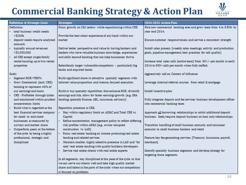 Mortgage business plan