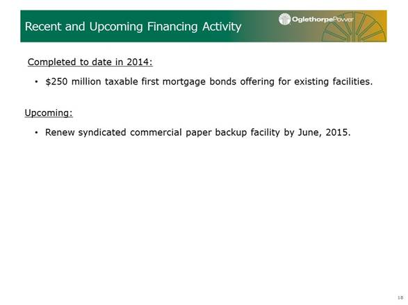 long term financing paper