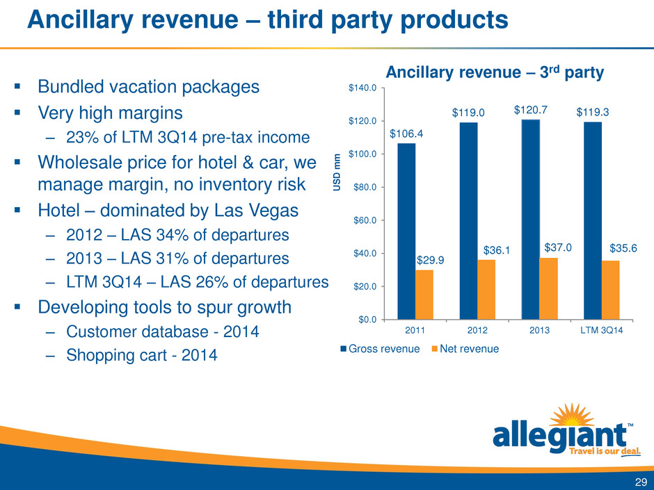 ancillary revenue Ancillary revenue is essential in a number of different industries within the hospitality and tourism field hotels and airlines, especially, rely on revenue generated by sales of secondary products and services to customers who already utilize their primary services.