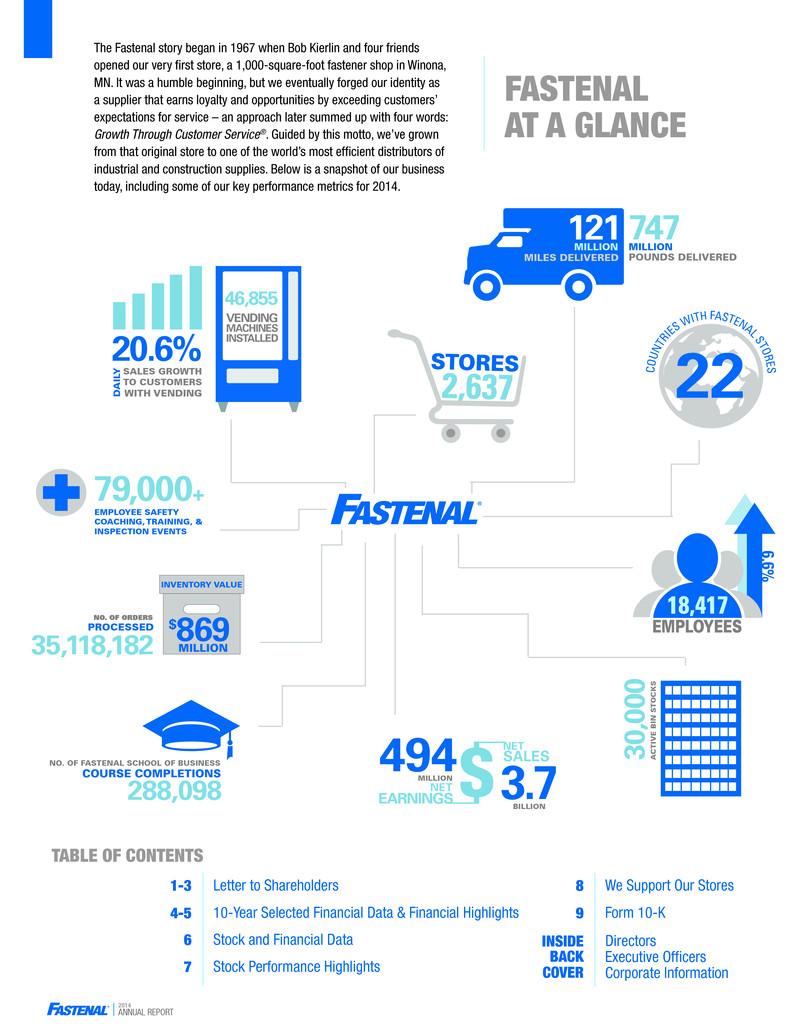 Fastenal Co Form 10 K Ex 13 Portions Of 2014 Annual Report To