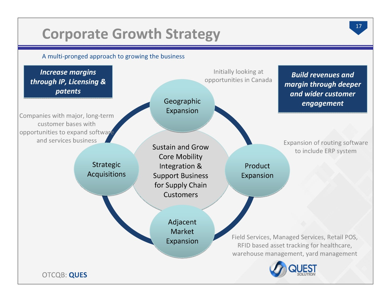 corporate growth strategy Corporate banking growth engine bringing insight through analytics to increase revenue growth through cross sell and up sell 3 maximising the potential of your corporate customers • providing insight on your existing customer base to inform planning a future sales strategies.