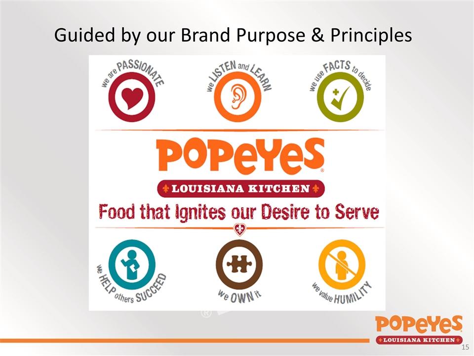 Popeyes Louisiana Kitchen Logo popeyes louisiana kitchen, inc. - form 8-k - ex-99.2 - february 23