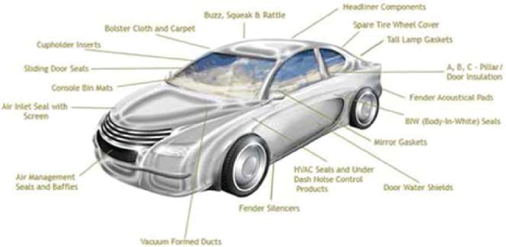 Pleasing Basic Car Parts Diagram Exterior Exterior Car Door Parts Wiring Wiring Digital Resources Remcakbiperorg