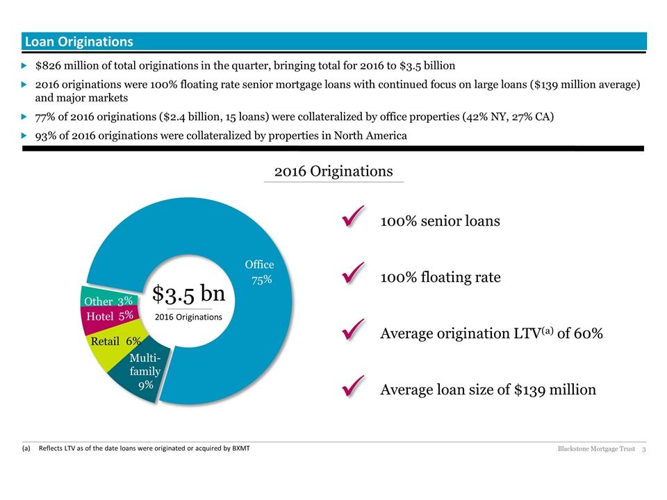 Long beach mortgage loan trust 2005-wl3