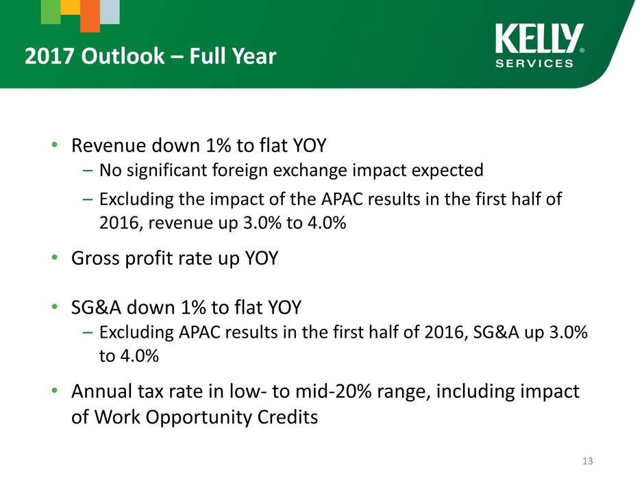a report on kelly service inc Analyze kelly services, inc (kelya) company stock report - get free stock reports for kelly services, inc and all the companies you research at nasdaqcom.